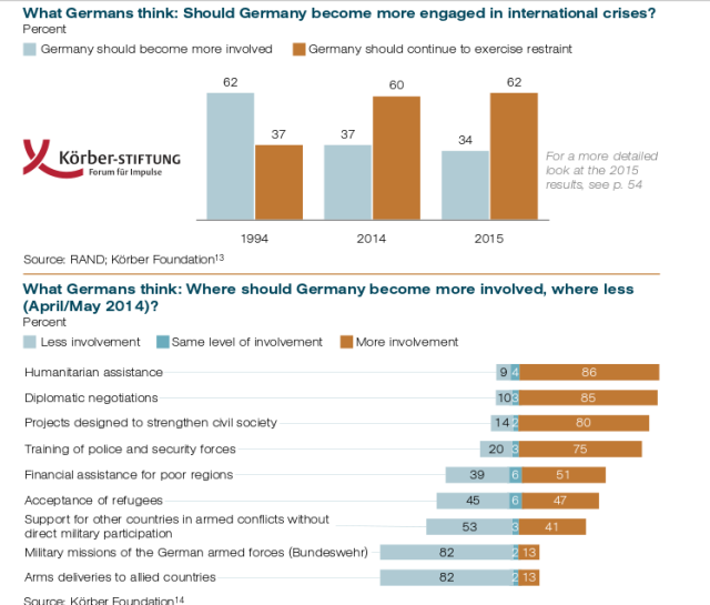 germans_more_engaged